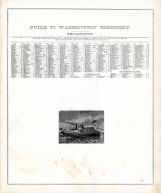 Washington - Guide, United States 1885 Atlas of Central and Midwestern States